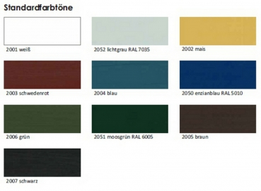 pigrol schwedenhaus deckfarbe 750 ml farben. Black Bedroom Furniture Sets. Home Design Ideas